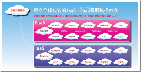 全球知名的雲服務提供商