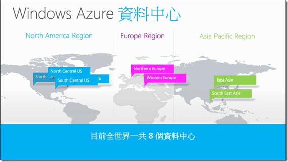 AzureRegion