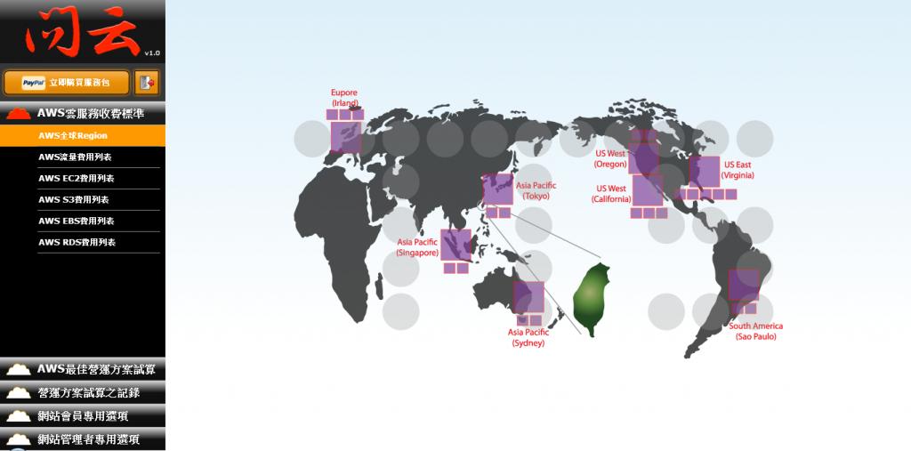 全球Region